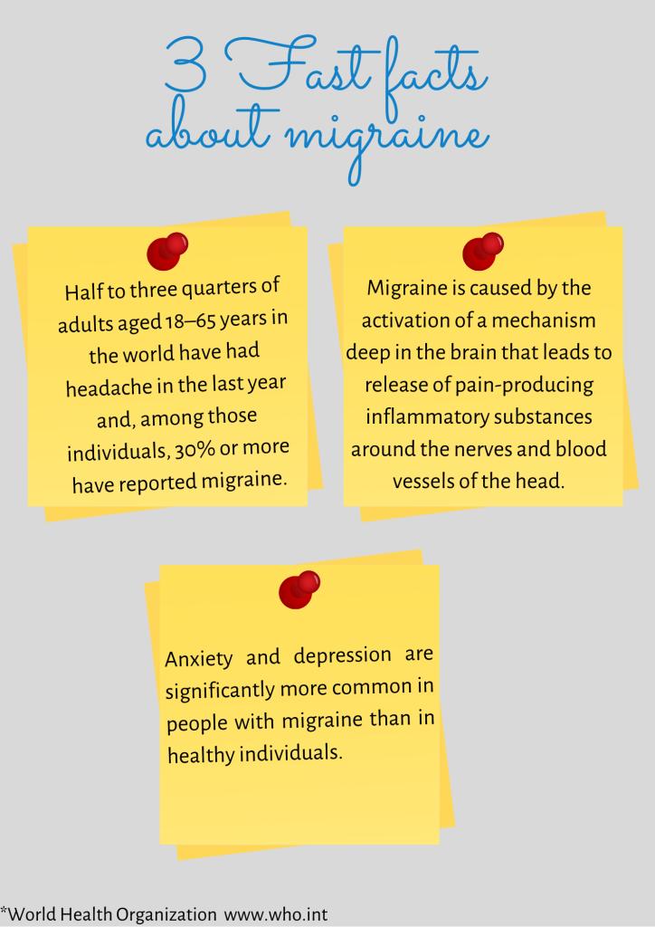 migraine headache facts from the world heath organization